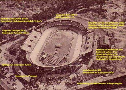 Ruett-Arena